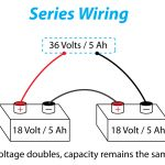 Series Wiring Overview
